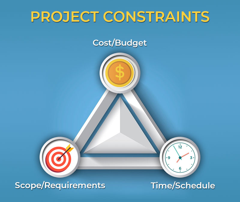 Project Constraint